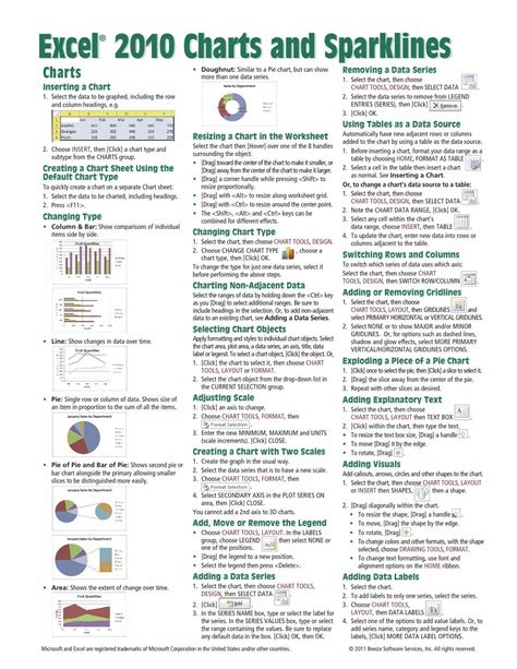 excel 2010 cheat sheet excel 2010 quick reference guide card cheat sheet beezix