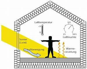Optimale Luftfeuchtigkeit Im Haus : faktoren f r optimale behaglichkeit as oeko haus ~ Eleganceandgraceweddings.com Haus und Dekorationen