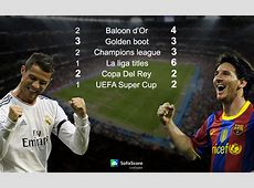 The other side of El Clasico Goals, fouls, dives, fights