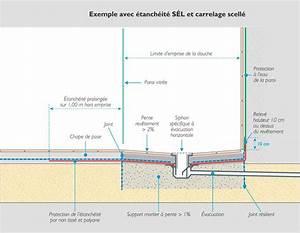 Etancheite Bac A Douche : n 42 st douche assurer l tanch it des sols et des ~ Premium-room.com Idées de Décoration