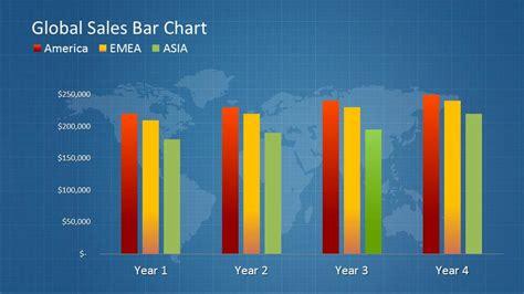 global sales bar chart template  powerpoint slidemodel