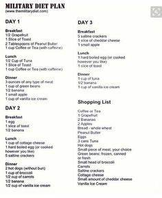 Diet Chart To Reduce Belly Fat For Female Meal Planning Guidelines For Children Workout Plan Maker