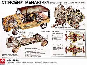 Mehari 4x4 : mehari 4x4 ~ Gottalentnigeria.com Avis de Voitures