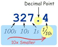 four hundred twenty three and four tenths in standard form what is decimals 3989665 meritnation