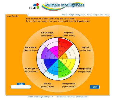 Test Intelligenze by Les Intelligences Multiples De Howard Gardner Formation 3 0