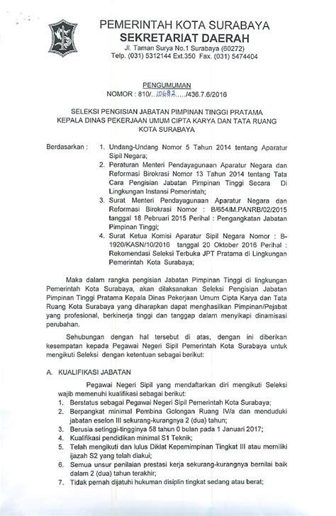 Contoh Surat Pemindahan Jabatan by Contoh Daftar Riwayat Hidup Karya Ilmiah Tweeter Directory