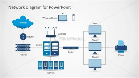 Network Server Diagram Icon by Network Diagram Template For Powerpoint With Icons