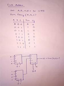How Can We Implement Full Adder Using 4 1 Multiplexer