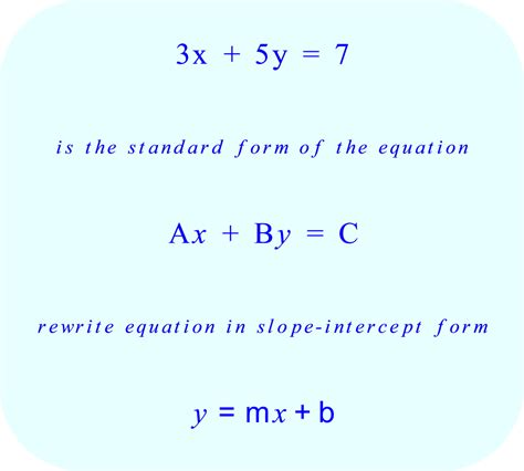 Slope Equation Formula by Slope Intercept Equation Of A Line Calculator Tessshebaylo