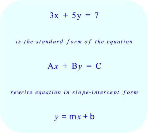 rewrite equation  slope intercept form tessshebaylo