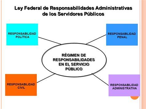 ley federal de responsabilidades administrativas de los servidores p 218 blicos lfrasp nueva ley