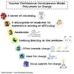 model  teacher development precursors  change