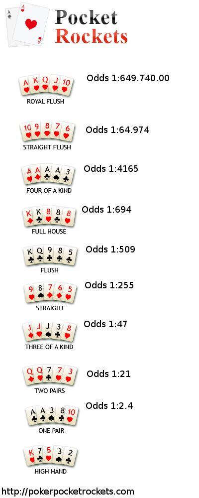 poker cheat sheet poker hands poker cheat sheet poker