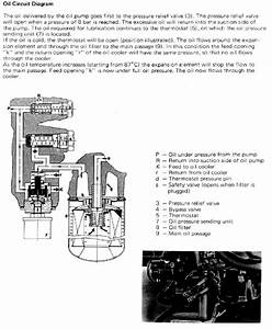 Chevy 350 Oil Pump Diagram