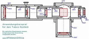 Totalreflexion Berechnen : optische und optomechanische komponenten ~ Themetempest.com Abrechnung