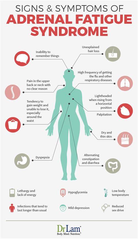 symptoms  pituitary disorder   follicle
