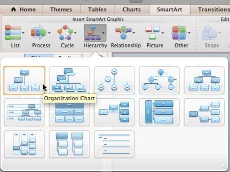 powerpoint templates   sourceorganization