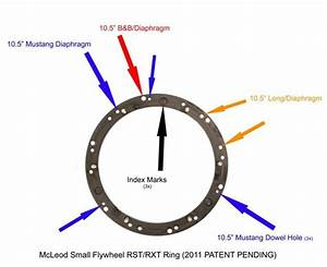 Mcleod Rst And Rxt Adapter Ring Diagrams Make Installation