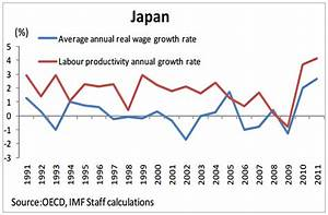 RIETI - Options for Wage Policy in Japan