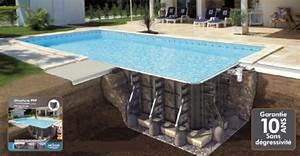 Piscine A Monter Soi Meme : kit piscine a monter soi meme prix discount procopi sr ppp ~ Premium-room.com Idées de Décoration
