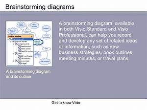 Get To Know Visio