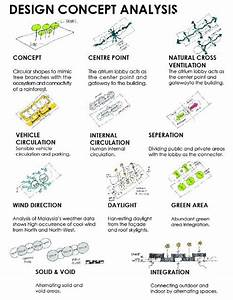 Image Result For Example Of Design Concept Architecture