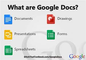 20 Powerful Google Docs Uses