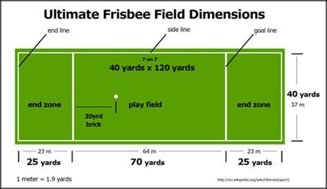 ultimate frisbee  nurses healthy active livingldss
