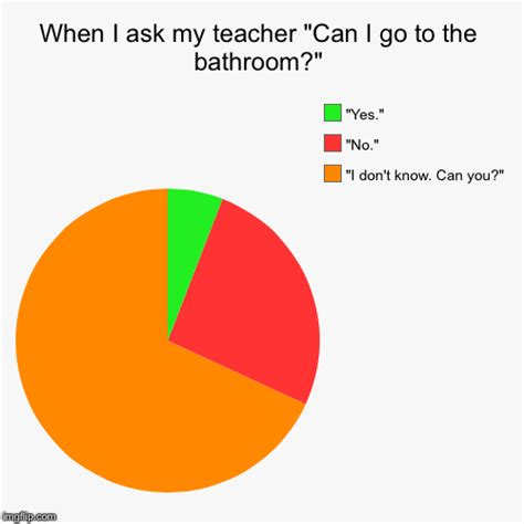 teacher      bathroom imgflip