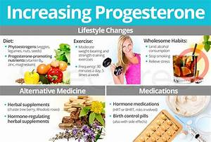 Increasing Progesterone Levels