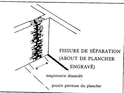 traitement des fissures murales simple dpoussirage de la fissure with traitement des fissures