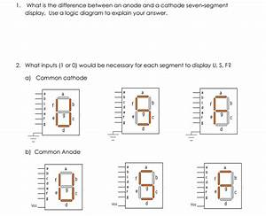 Solved  1  What Is The Difference Between An Anode And A C