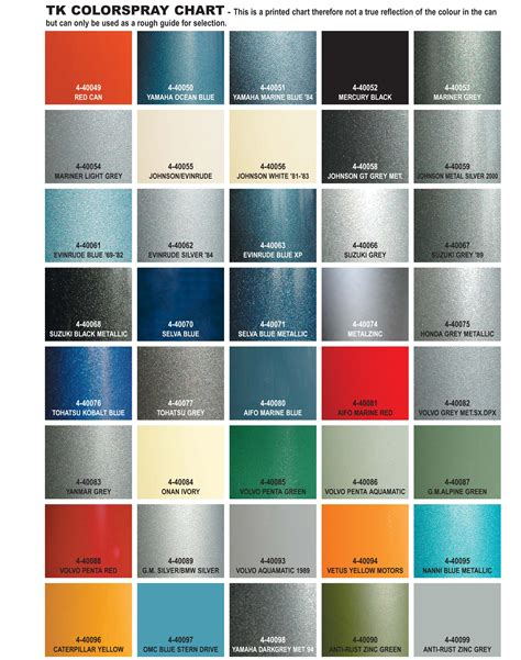auto paint color codes grey car chart ppg automotive