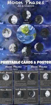 printable moon phases id cards bonus poster earth