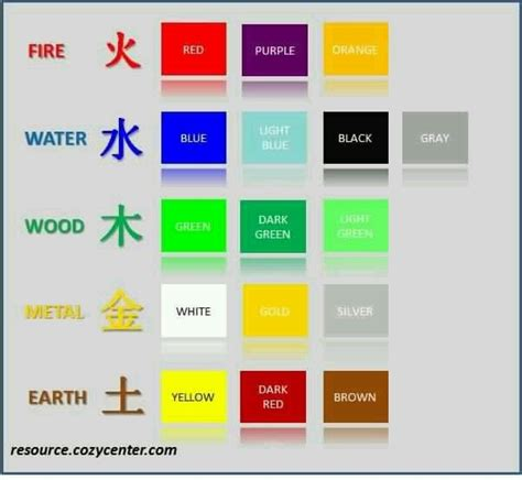feng shui front door color recommendation based on element