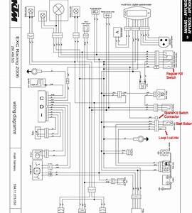 2002 Ktm 520 Exc Wiring Diagram