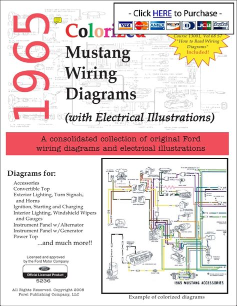 Demo Colorized Mustang Wiring Diagrams