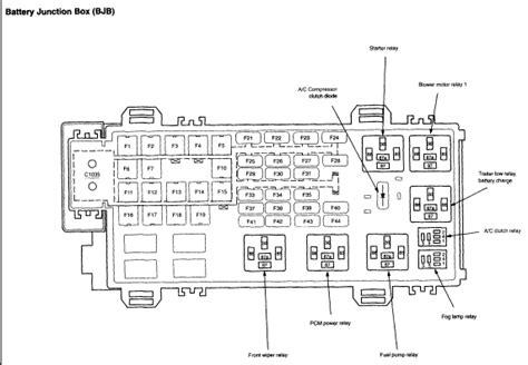 2009 Ford Explorer Fuse Box Diagram by Fuse Box For 2006 Ford Explorer Diagram Sle