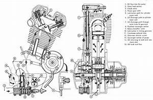 Davidson Evo Engine Diagram