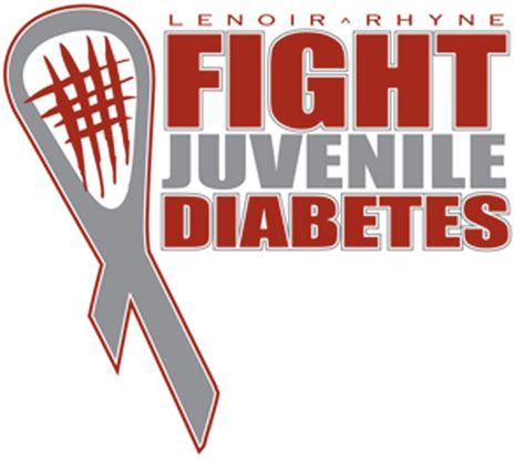 49 Best Juvenile Diabetes Images On Pinterest  Banting. Hole Signs. Humidity Signs. Flower Wreath Signs. Stay Away Signs. White On White Signs Of Stroke. Channel Letter Signs. 50 Shades Grey Signs Of Stroke. Classrooms Signs