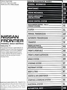 Nissan 300zx Dash Wiring Diagram  U2013 Projetodietaetreino Com