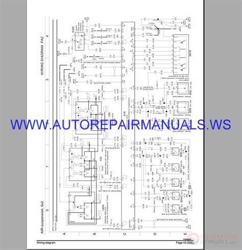 volvo fm fh fl fe wiring diagrams manual auto repair