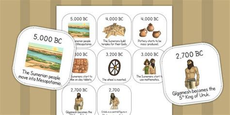 Ancient Sumer Timeline Ordering Activity  Mesopotamia For Kids  Pinterest Timeline