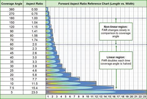 Tire Aspect Ratio Chart