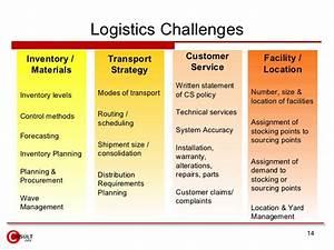logistics management With transport management plan template