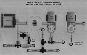 Multiple Pumps Pool Plumbing Diagram