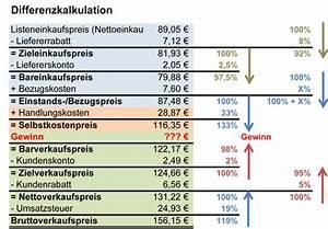 Handelsspanne Berechnen : lernfeld 3 teil 2 7 r ckw rts differenzkalkulation ~ Themetempest.com Abrechnung