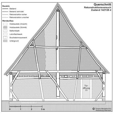 Fachwerkhaus Altbewaehrte Konstruktion by Fachwerkhaus Konstruktion
