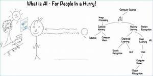 Artificial Intelligence  Ai  Tutorials