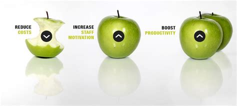 7 Actionable Tip For Employee Wellbeing To Boost Engagement And Productivity